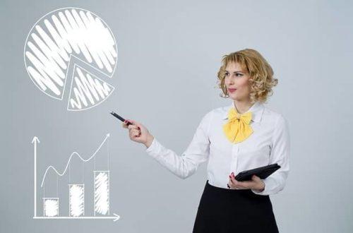 Informace o investování